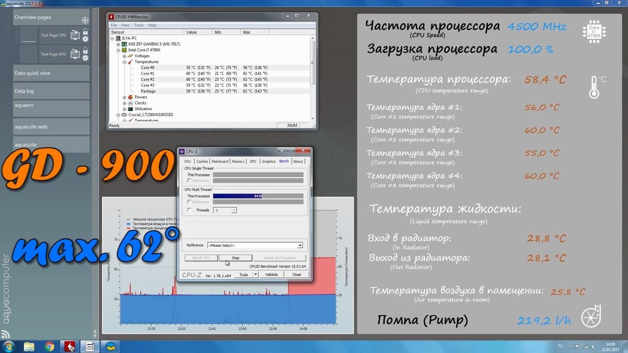 GD900 vs MX-4 Arctic - Тест сравнение
